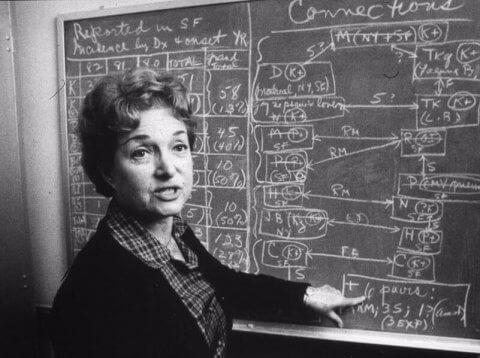 Photo of Dr. Selma Dritz, ca. 1982. MSS 2001-04.